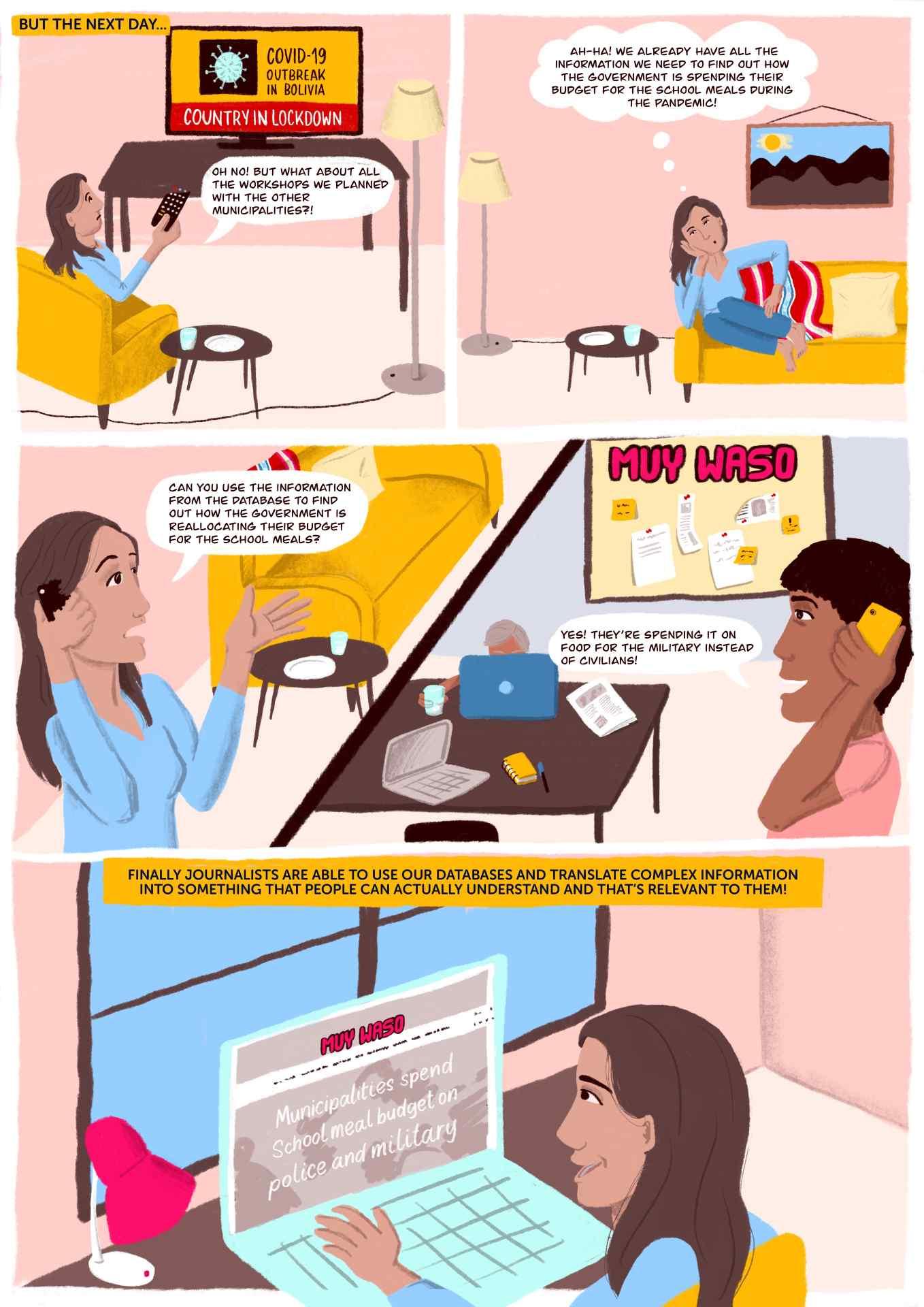 Comic strip about food procurement in Bolivia